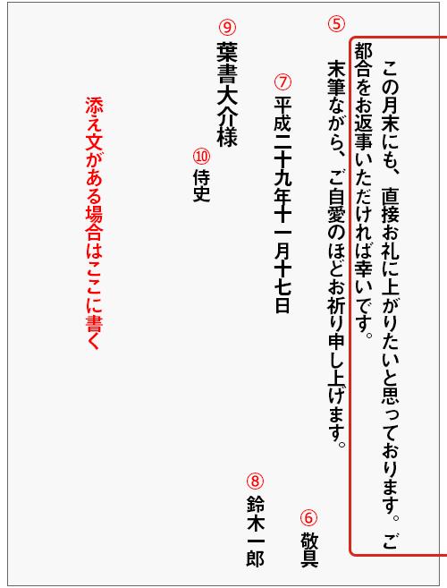 年賀状 返信 日付